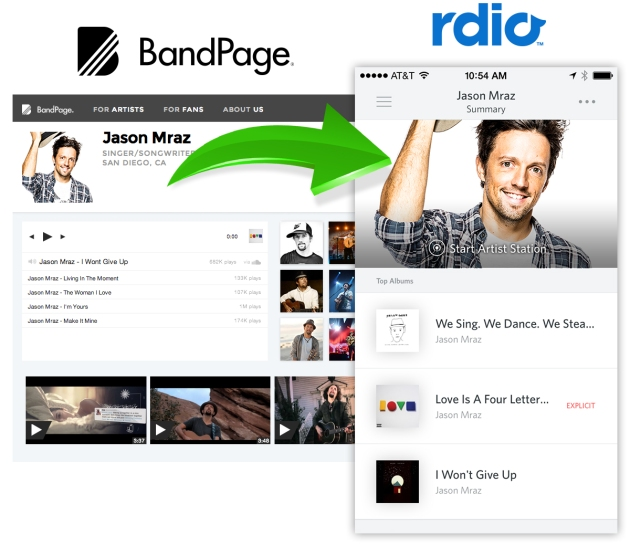 Now BandPage will be powering Rdio Artist Stations, Profiles and more.