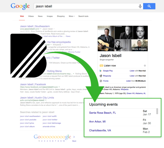 Google KP