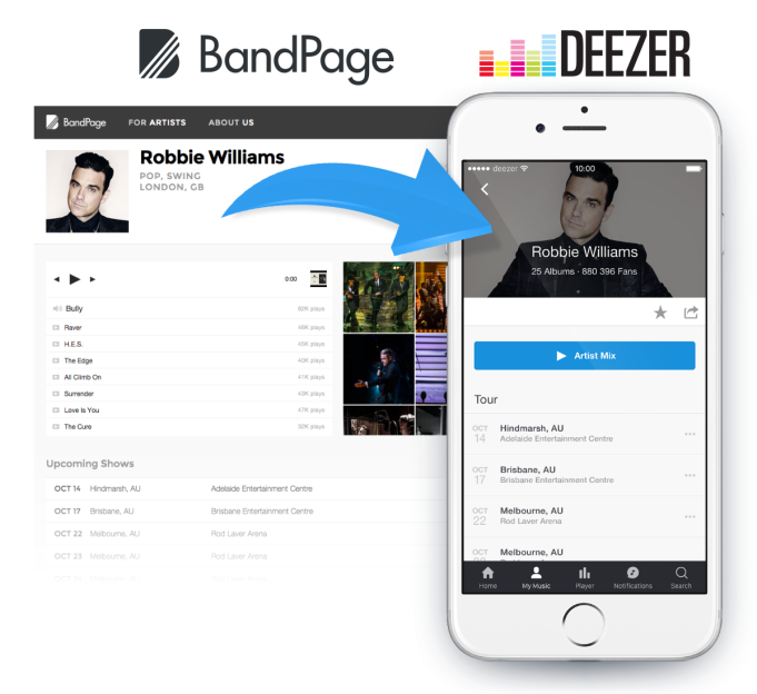 BP_Deezer_shows